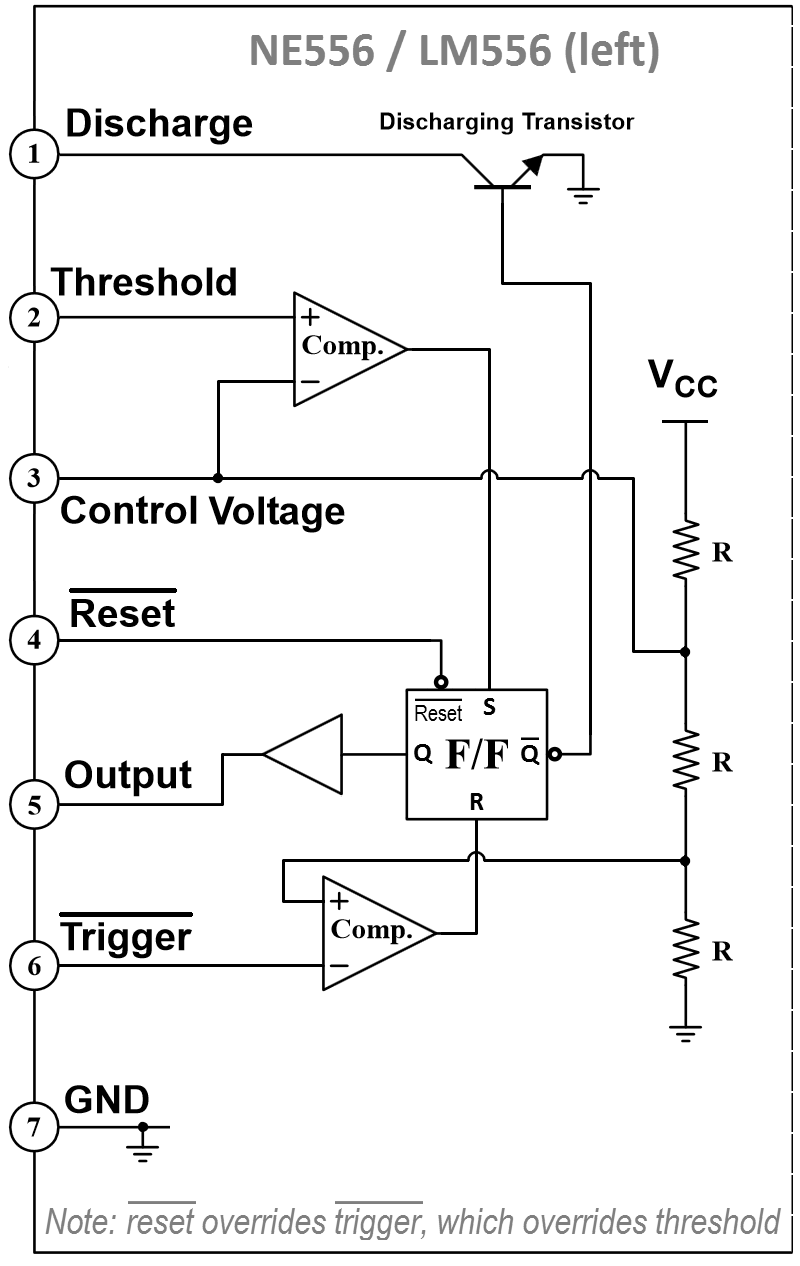 555 And 556 Timer Pin Diagram Wire Data Schema Circuit Moreover Internal Lm555 Ne555 Lm556 Ne556 Dual Rh Burtonsys Com Function Ic