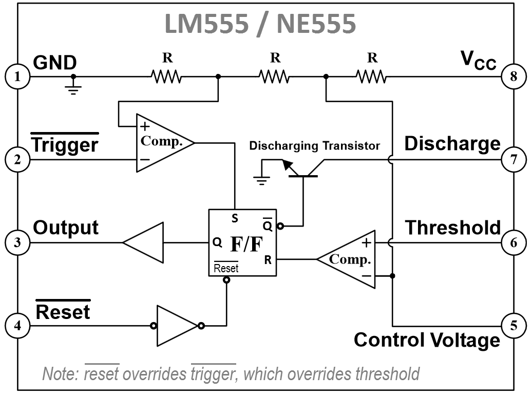 Lm555 Ne555 Timer And Lm556 Ne556 Dual 555 Circuit Diagram Functional Of With Pinout
